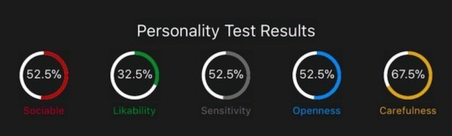 personality test results